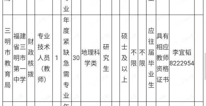 三明市公开招聘13名紧缺急需专业新任教师