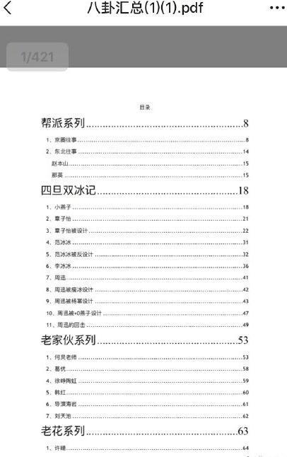 学术式追星!追星女孩写421页PDF,盘点娱乐圈八卦