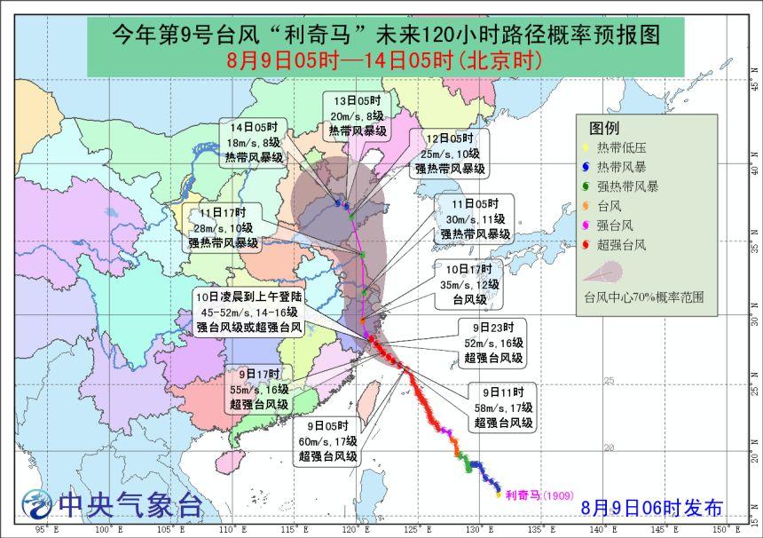 利奇马最大风力是多少?首个台风红色预警2019, 台风利奇马成今年风王