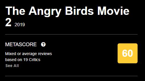 《愤怒的小鸟2》外媒评分出炉 均分60差强人意