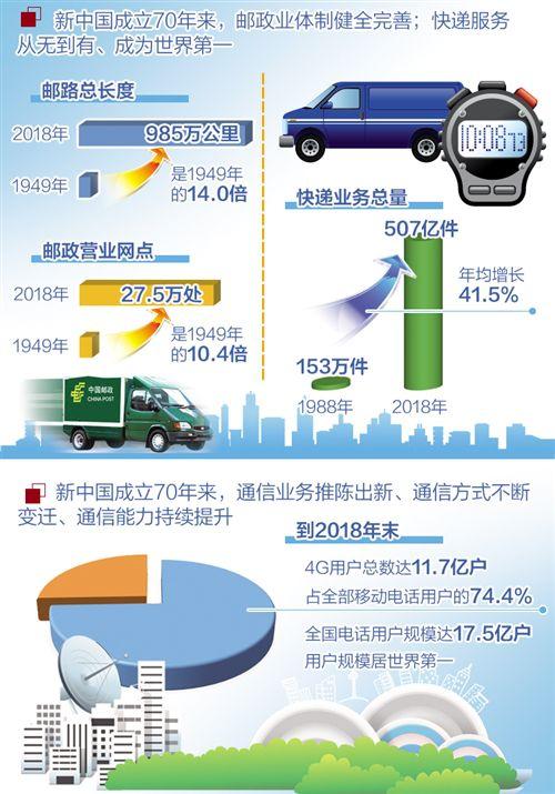 """国家统计局报告:我国从""""交通大国""""迈向""""交通强国"""""""