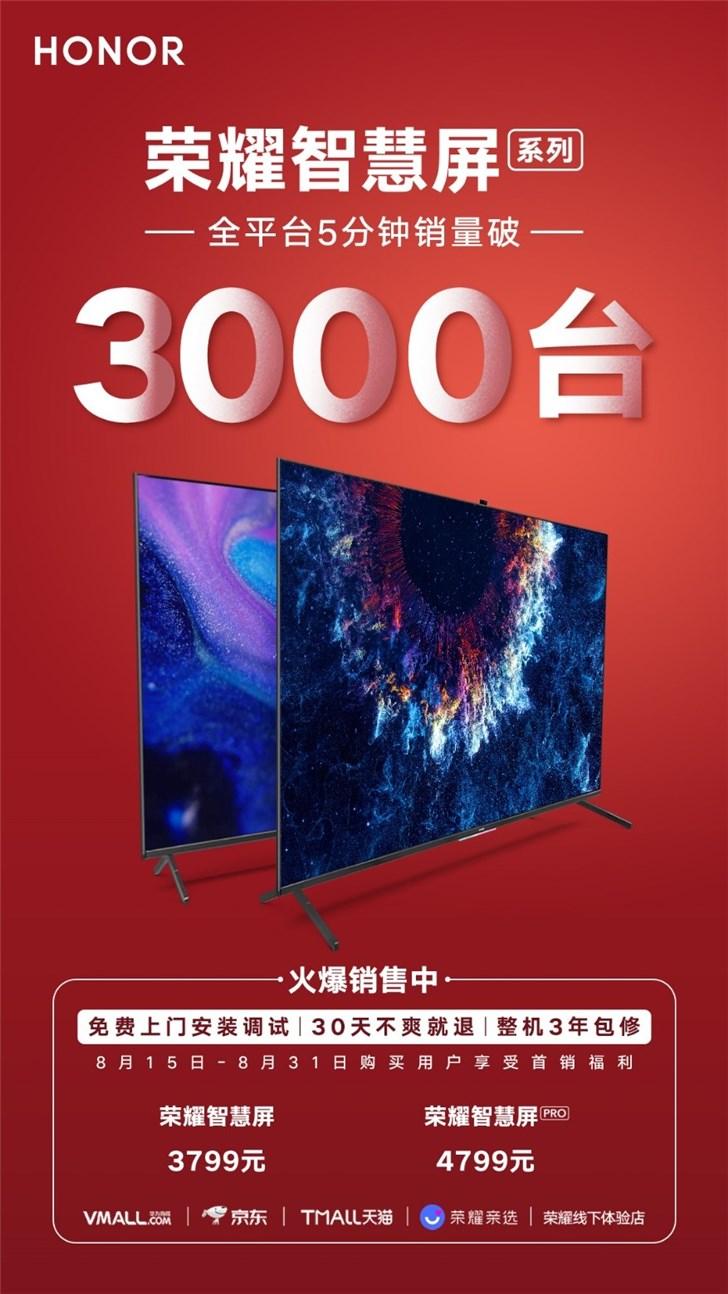首款鸿蒙设备,荣耀说实在称智慧屏首销5分钟破3000台