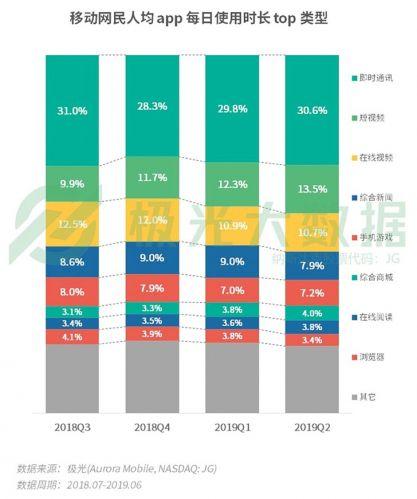网民人均56款APP什么情况 国内移动网民数增长至11.34亿