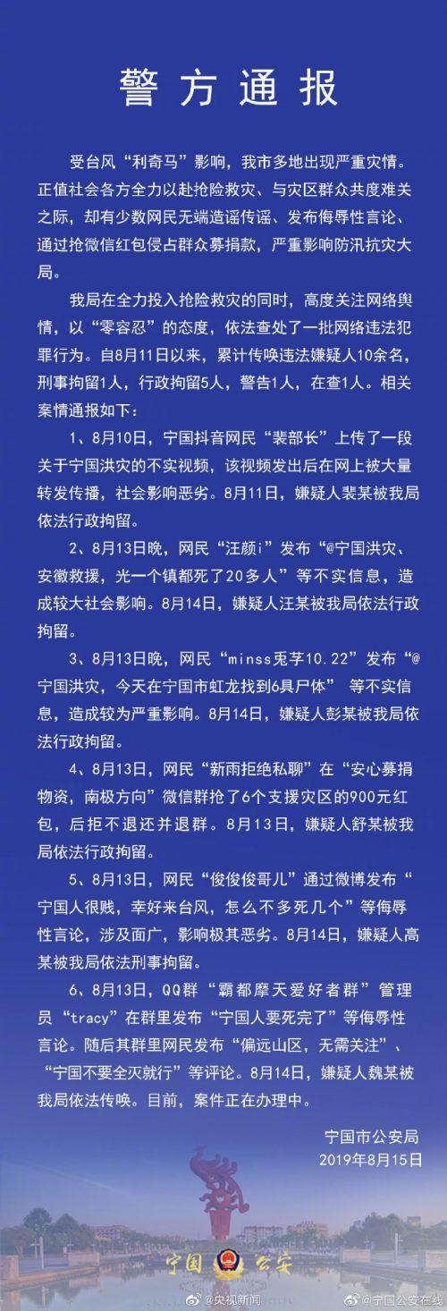 台风利奇马最新消息已停止编号 关于台风利奇马的谣言辟谣!