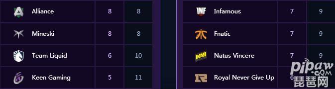 ti9淘汰赛赛程表是怎么安排 ti9赛程表 ti9淘汰赛赛程一览
