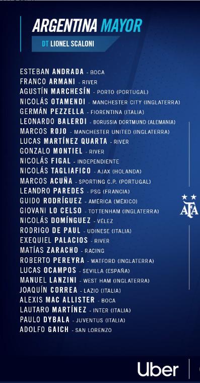 阿根廷大名单