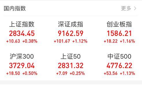 深圳本地股涨停潮什么情况?深圳本地股涨停潮大爆发怎么回事