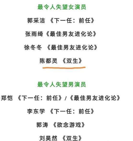 刘昊然提名金扫帚奖名单,除了他,有两人的出现不意外