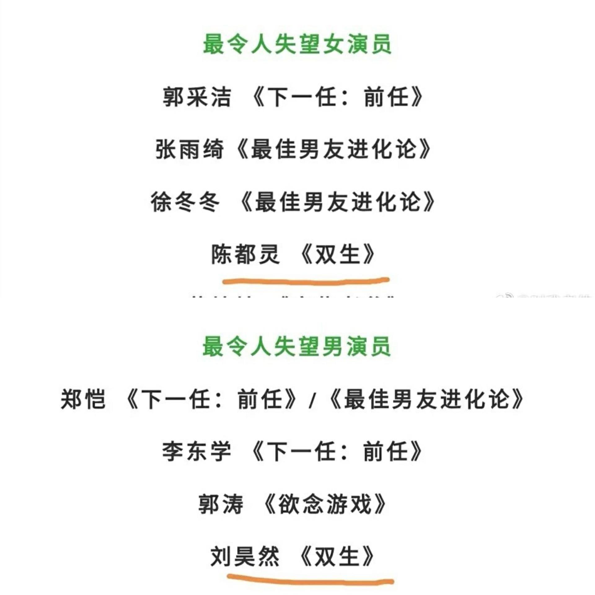 刘昊然陈都灵被提名金扫帚奖 郭采洁等亦榜上有名