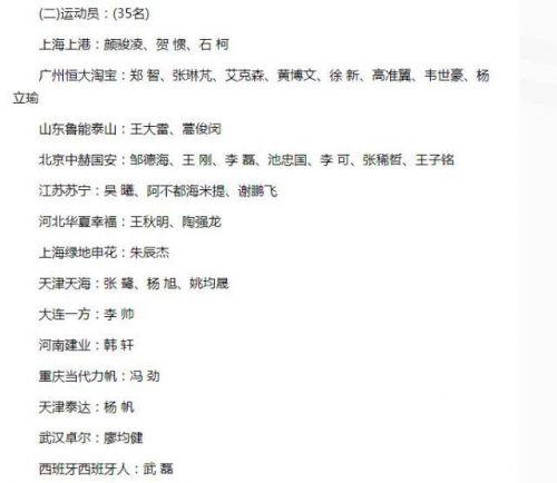 艾克森入選國足怎么回事?艾克森個人資料 中國足協最新集訓名單曝光