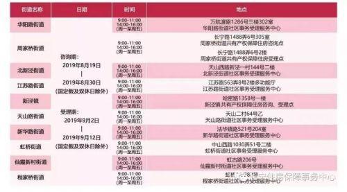 上海启动非沪籍产权保障住房怎么回事?上海启动非沪籍产权保障住房详情
