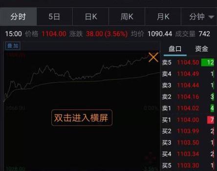 贵州茅台股价新高怎么回事?贵州茅台股价目前多少详细情况