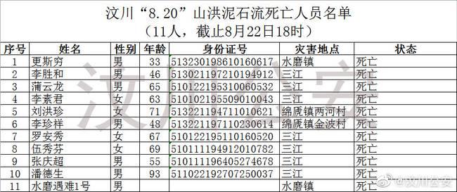 汶川泥石流灾害遇难人员名单更新:11人遇难,26人失联
