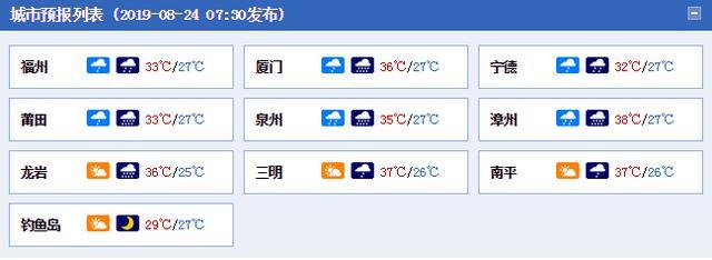 白鹿台风最新消息:11号台风白鹿实时路径 台风白鹿登陆台湾 2019台风实时路径发布系统