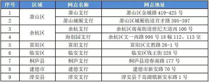 杭州引才生活补贴怎么回事?杭州引才生活补贴怎么申请?
