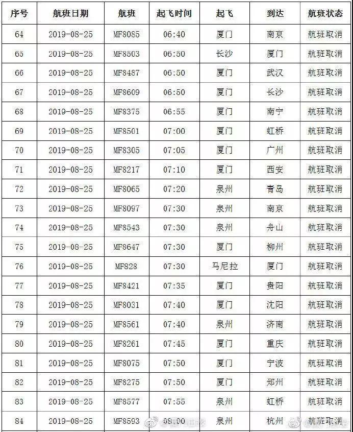 2019台风门路实时颁布细碎 11号黑鹿实时门路图 台风黑鹿已经离开福建!(3)
