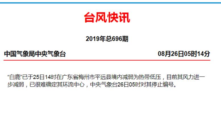 """热带低压""""白鹿""""于26日05时停止编号"""