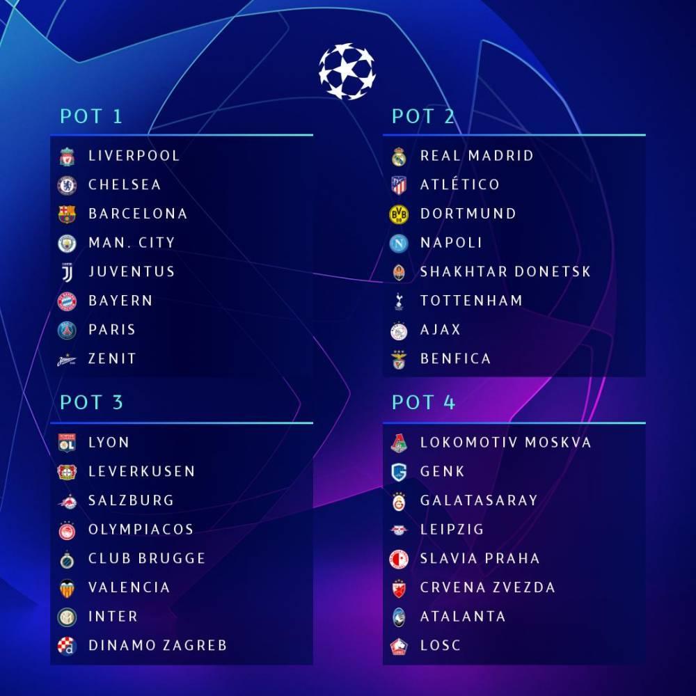 欧冠32强完整名单:泽尼特进一档!英西德意各4队