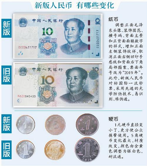 第五套人民币吸引市民尝鲜 新版1元纸币在闽不发行