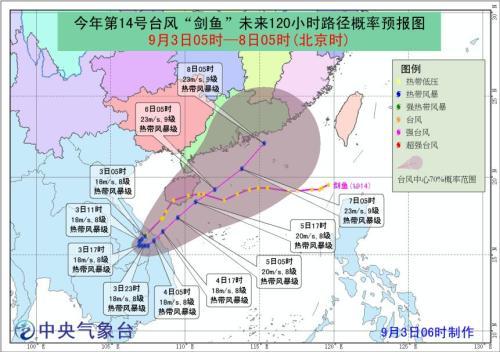 14号台风剑鱼生成最新路径