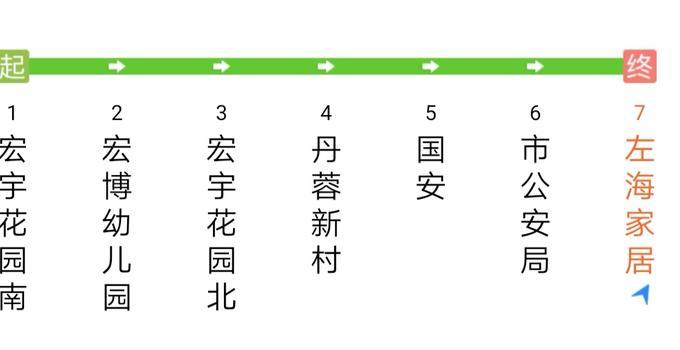 三明市区这趟公交车发车时间调整
