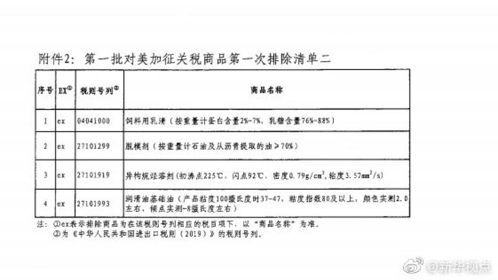 国务院公布第一批对美加征关税商品第一次排除清单