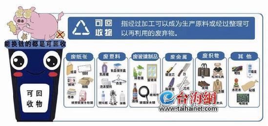 漳州公布垃圾分类宣传指南 生活垃圾应该这样投放