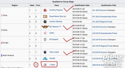 英雄联盟S9总决赛抽签时间是什么时候 S9总决赛抽签时间规则