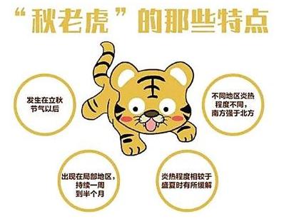 """""""秋老虎""""发威 闽北全市""""高烧""""不退"""