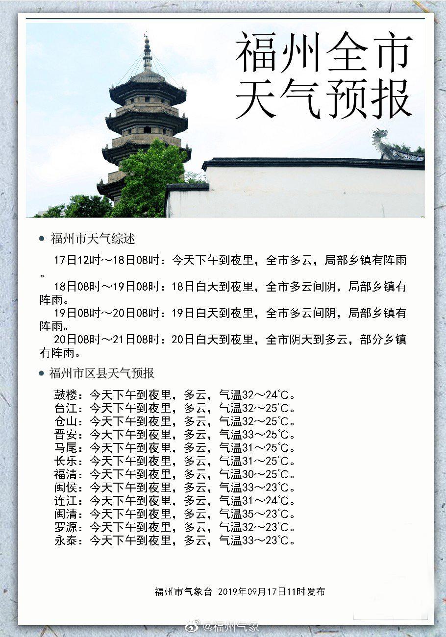 注意!福建气象台发布大风黄色预警,福州天气将……