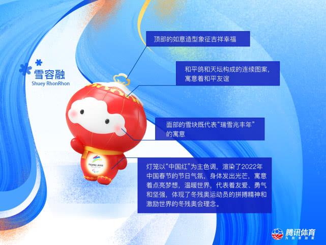 大三学生中标冬残奥会吉祥物,2022冬奥会吉祥物图片寓意揭秘
