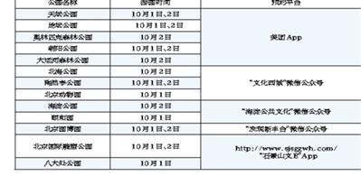 10月1日北京这18家收费公园免费开放,公园名单以及门票预约方式