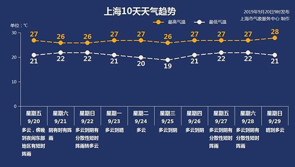 17号台风塔巴最新消息!2019台风最新消息 台风塔巴路径对日本有哪些影响(3)