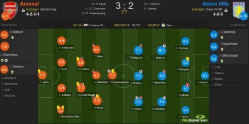 阿森纳逆转维拉怎么回事 10人阿森纳两度追平3-2逆转阿斯顿维拉