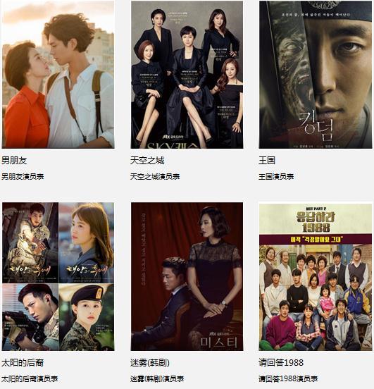 2019韩剧收视排行_2019年韩剧平均收视率排行,你看过几个