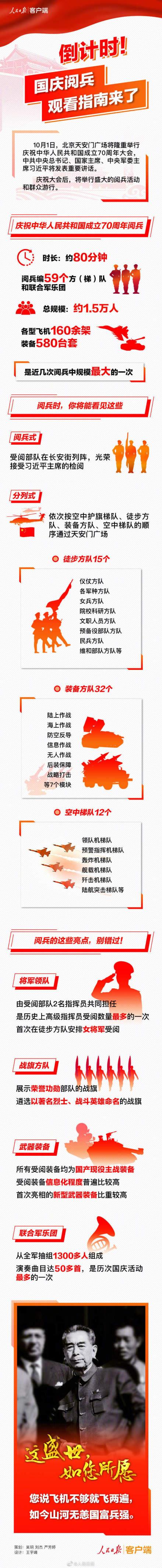 新中国成立70周年阅兵几点开始?2019年国庆大阅兵观看指南