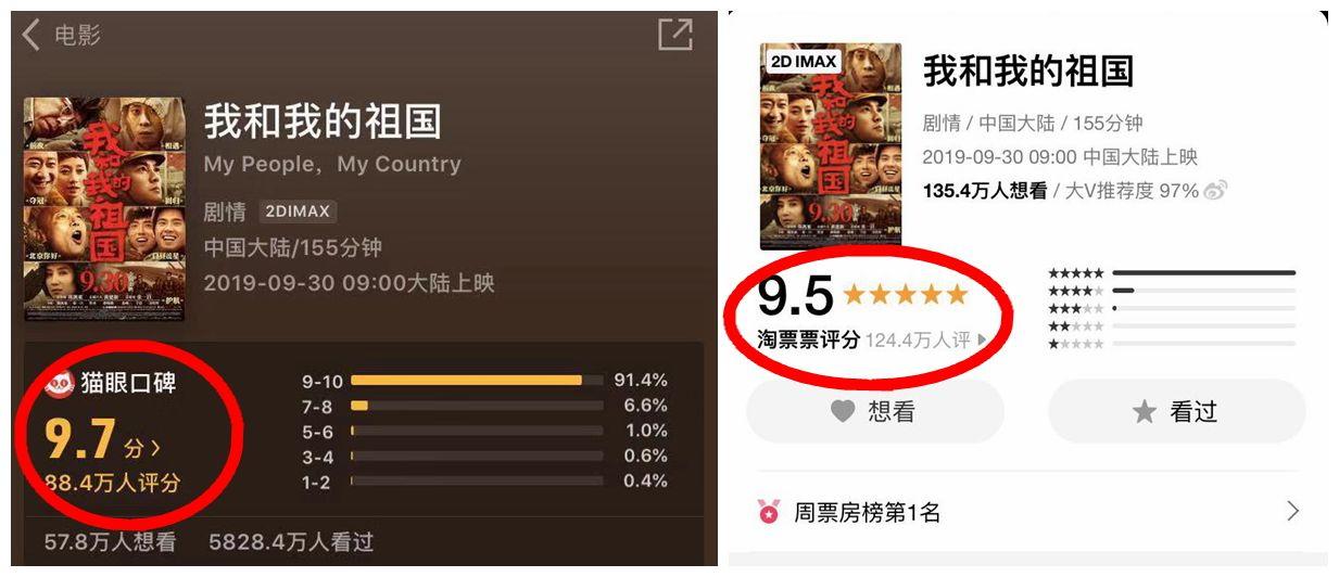 创新高!中国内地国庆档票房超40亿 1.1亿多人次观影