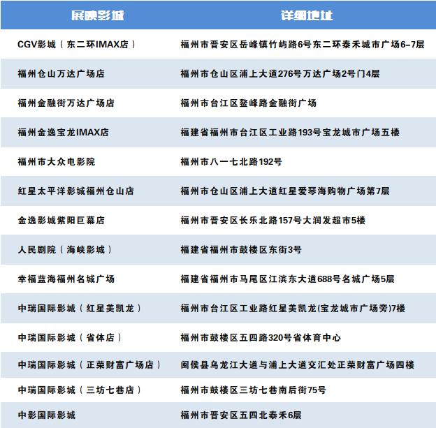 公布!第六届丝绸之路国际电影节排片表及购票通道出炉