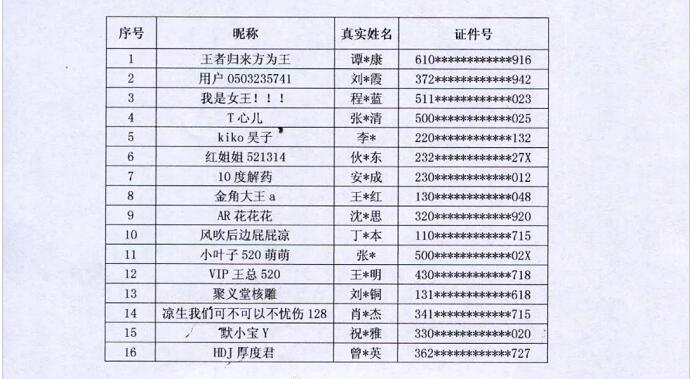 42名主播被封名单