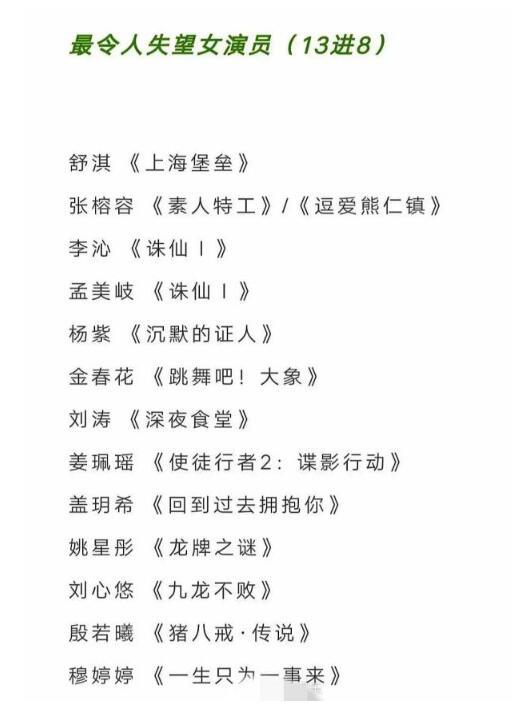 金扫帚奖提名名单