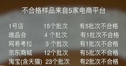 央视点名京东商城怎么回事 京东所售儿童安全座椅41.7%不合格