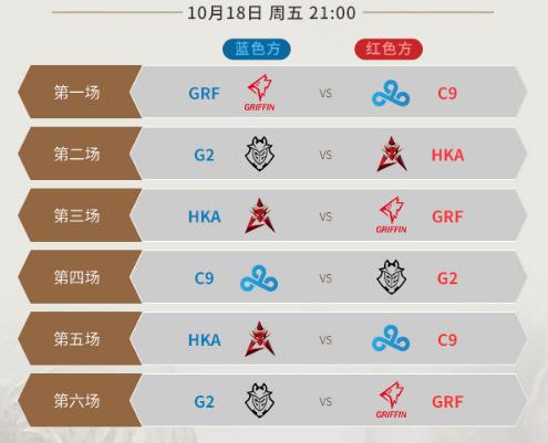 S9全球总决赛小组赛赛程安排汇总 英雄联盟10月12至20日对战情况大全(2)