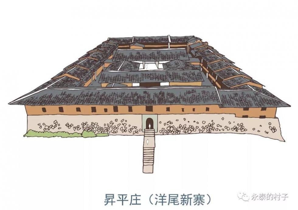 永泰莊寨建筑群上榜第八批全國重點文物保護單位名單