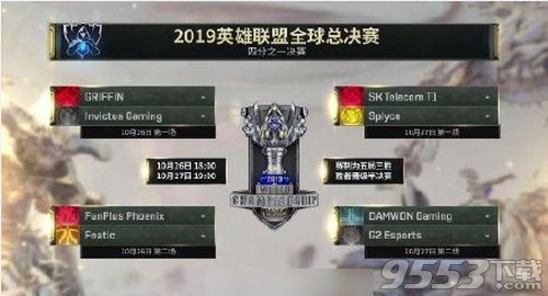 S9全球总决赛八强赛赛程怎么样 lolS9全球总决赛八强赛赛程安排