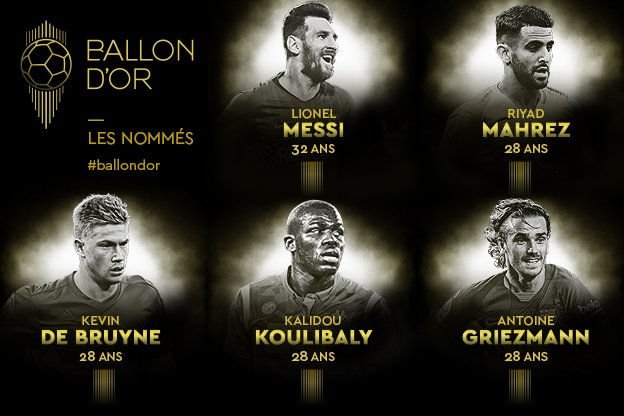 金球獎候選人名單公布 利物浦7人入圍皇馬僅2人