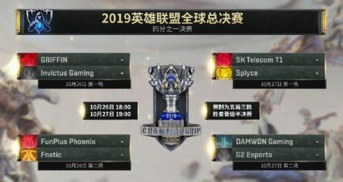 2019lolS9总决赛赛程直播时间地址 英雄联盟S9小组赛IG晋级四强预测