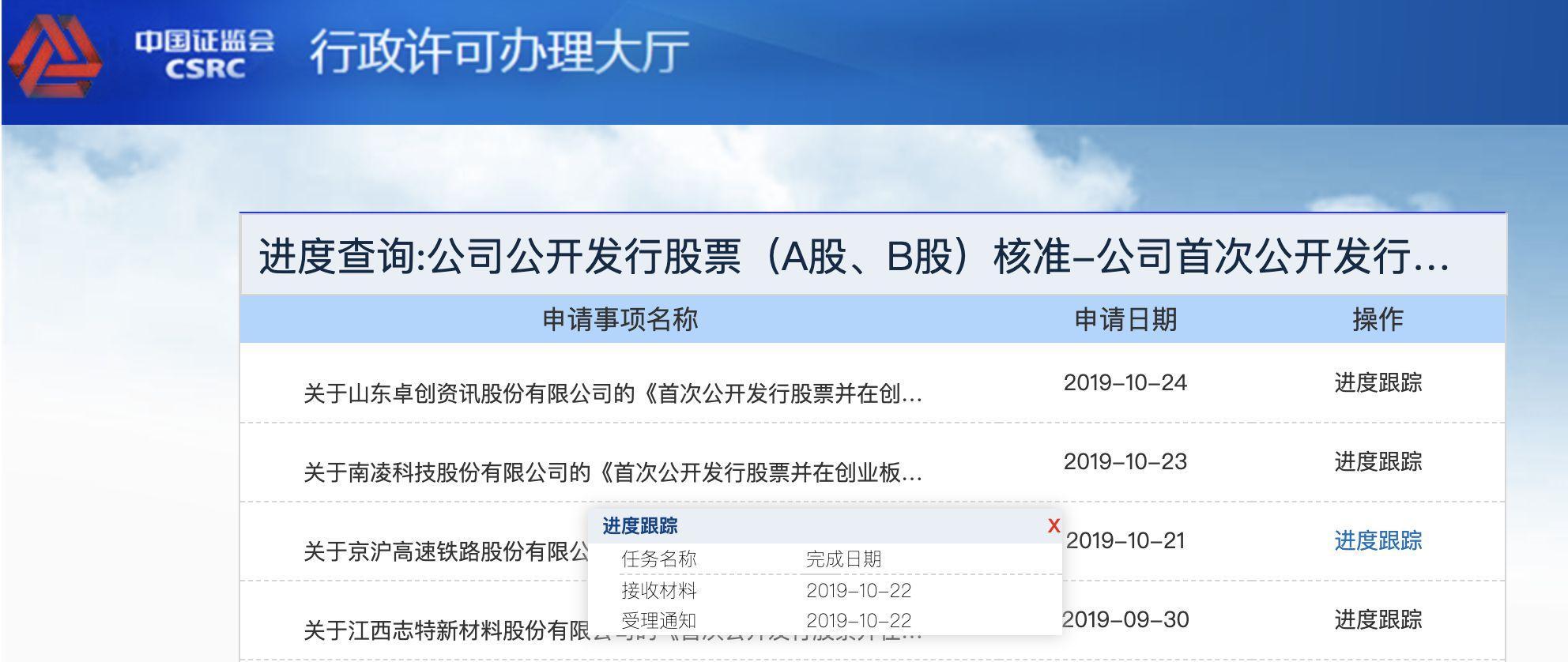 京沪高铁筹备上市:隶属于国铁集团,曾年赚百亿