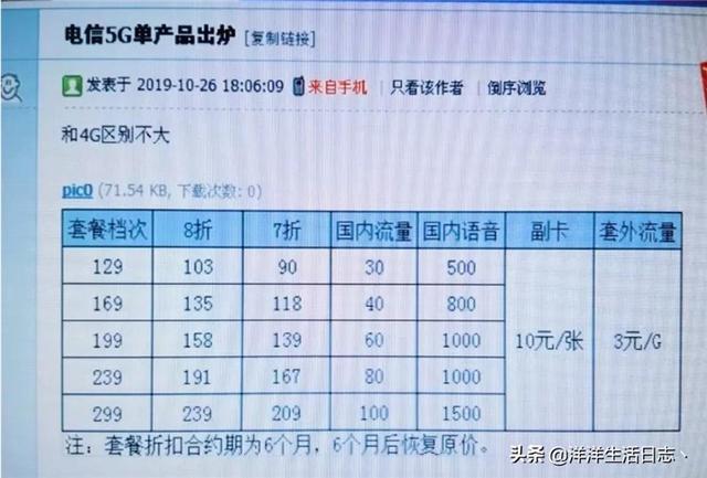5G套餐价格曝光:起步价129元,最高598元