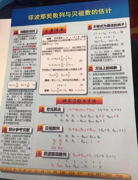 """不补课不刷题,15岁上海女生连续两年蝉联""""最年轻科学家"""""""