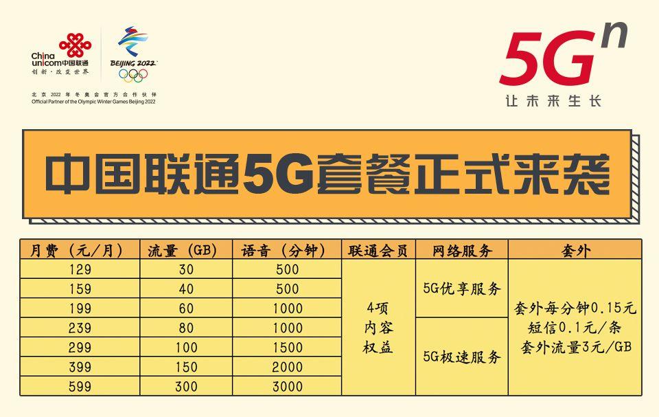 5G套餐資費是多少貴嗎?移動、聯通、電信三大運營商5G套餐對比